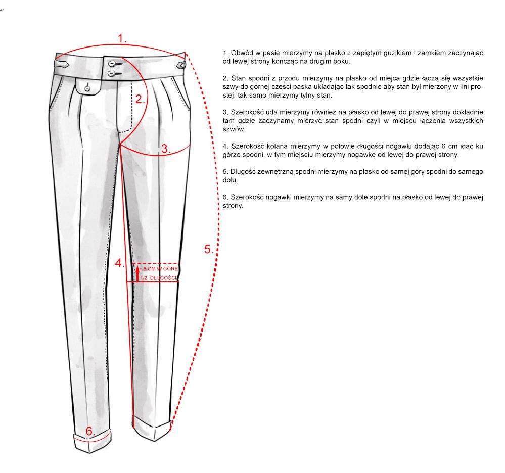 Jak poprawnie zmierzyć spodnie?